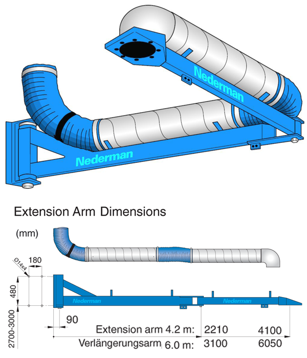 Nederman Extension Arms